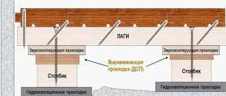 Этапы укладки деревянного пола на лагах: пошаговая инструкция